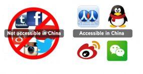redes sociales prohibidas en china