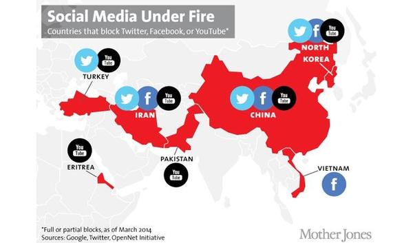 En estos paises puedes tener problemas para entrar a tus redes sociales